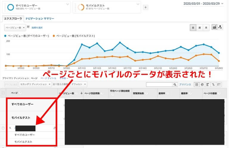 モバイルのデータを表示したアナリティクスの画像