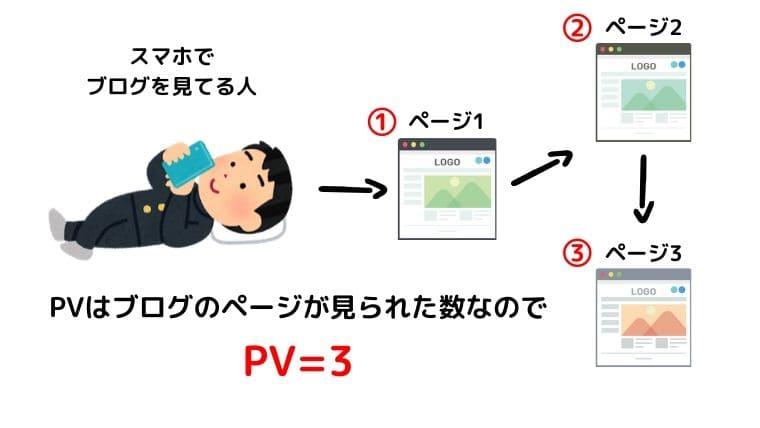 PVの説明画像