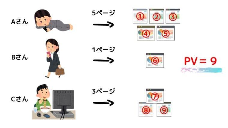 PVの詳しい説明画像