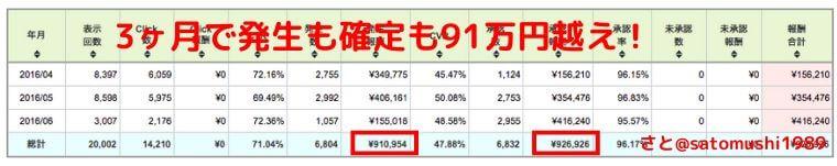 afib 3ヶ月で発生も確定も91万円越え