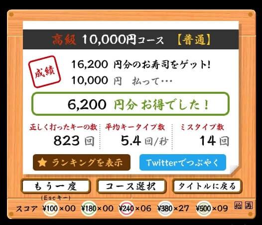寿司打の結果 高級コース