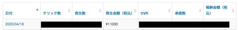 1日1万円を越えたアフィリエイト実績画像